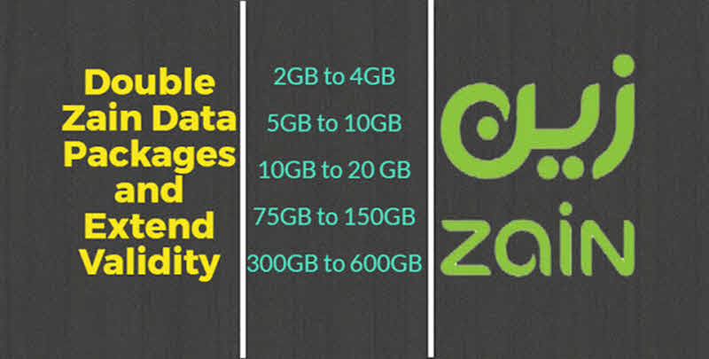 Zain Double Data Packages